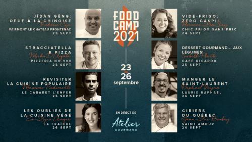 Foodcamp 2021