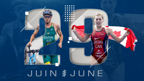 Groupe Copley World Triathlon
